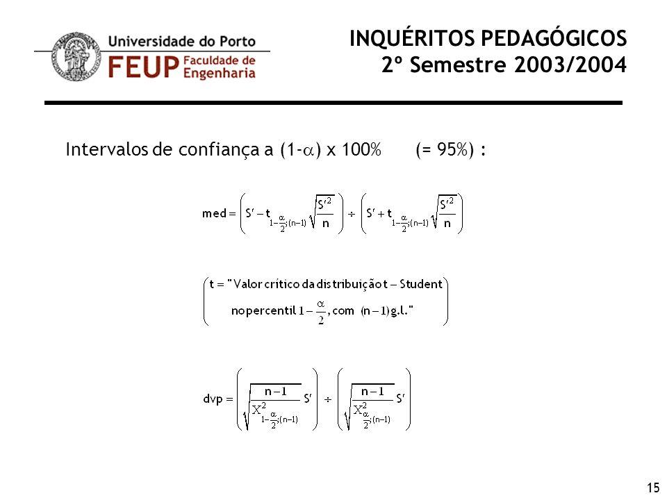 15 INQUÉRITOS PEDAGÓGICOS 2º Semestre 2003/2004 Intervalos de confiança a (1- ) x 100% (= 95%) :