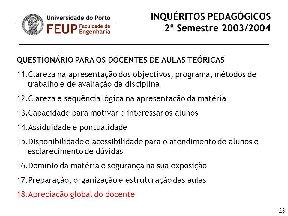 23 INQUÉRITOS PEDAGÓGICOS 2º Semestre 2003/2004 QUESTIONÁRIO PARA OS DOCENTES DE AULAS TEÓRICAS 11.Clareza na apresentação dos objectivos, programa, m