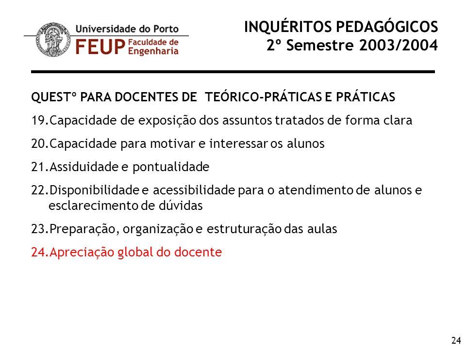 24 INQUÉRITOS PEDAGÓGICOS 2º Semestre 2003/2004 QUESTº PARA DOCENTES DE TEÓRICO-PRÁTICAS E PRÁTICAS 19.Capacidade de exposição dos assuntos tratados d