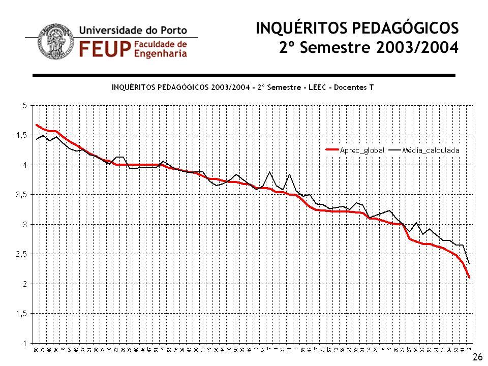 26 INQUÉRITOS PEDAGÓGICOS 2º Semestre 2003/2004