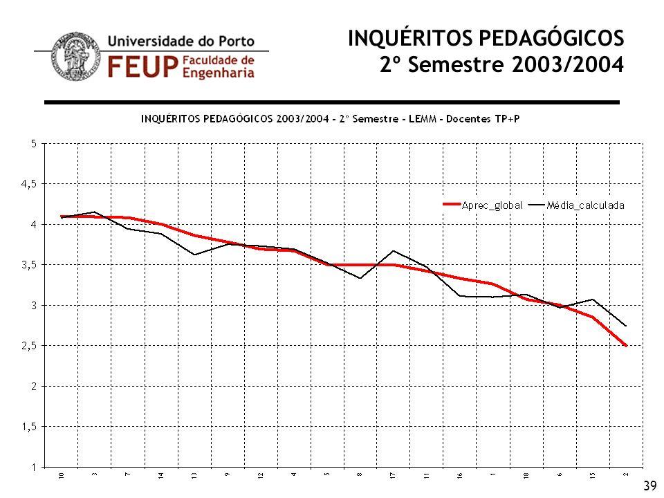39 INQUÉRITOS PEDAGÓGICOS 2º Semestre 2003/2004