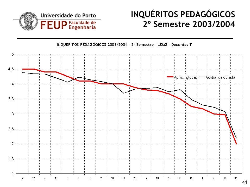41 INQUÉRITOS PEDAGÓGICOS 2º Semestre 2003/2004