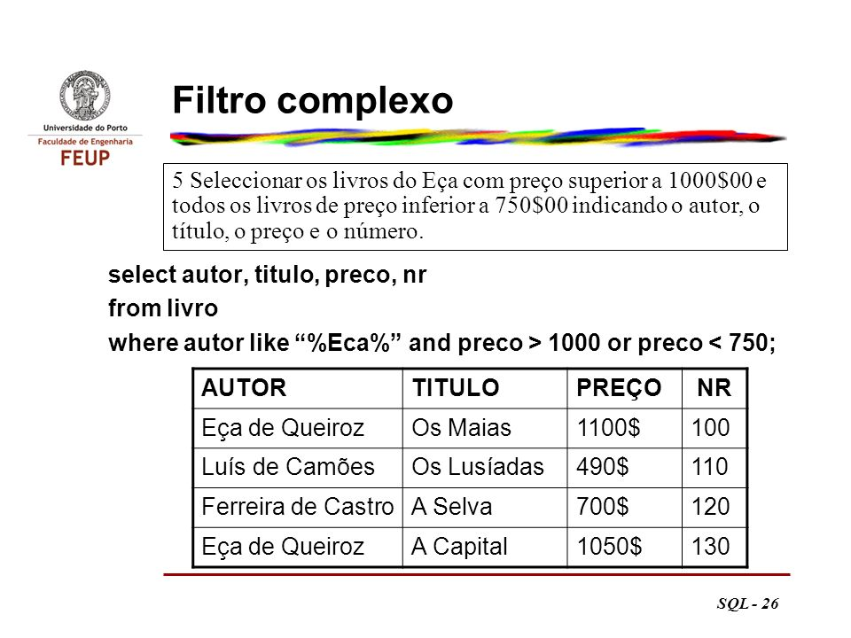 SQL - 26 Filtro complexo select autor, titulo, preco, nr from livro where autor like %Eca% and preco > 1000 or preco < 750; 5 Seleccionar os livros do
