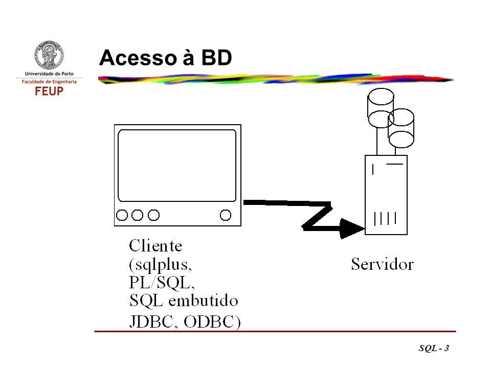 SQL - 14 Definição do esquema em SQL create table livro (nrnumber(4)primary key, titulovarchar2(20) not null, autorvarchar2(20), preçonumber(4) ); create table leitor (codnumber(4)primary key, nomevarchar2(20) not null, cpostnumber(4), cidadevarchar2(20) ); create table req (livnumber(4)references livro, leinumber(4)references leitor, datardate, dataedate, constraint req_ck check datar<=datae, constraint req_pk primary key(liv, lei, datar) );