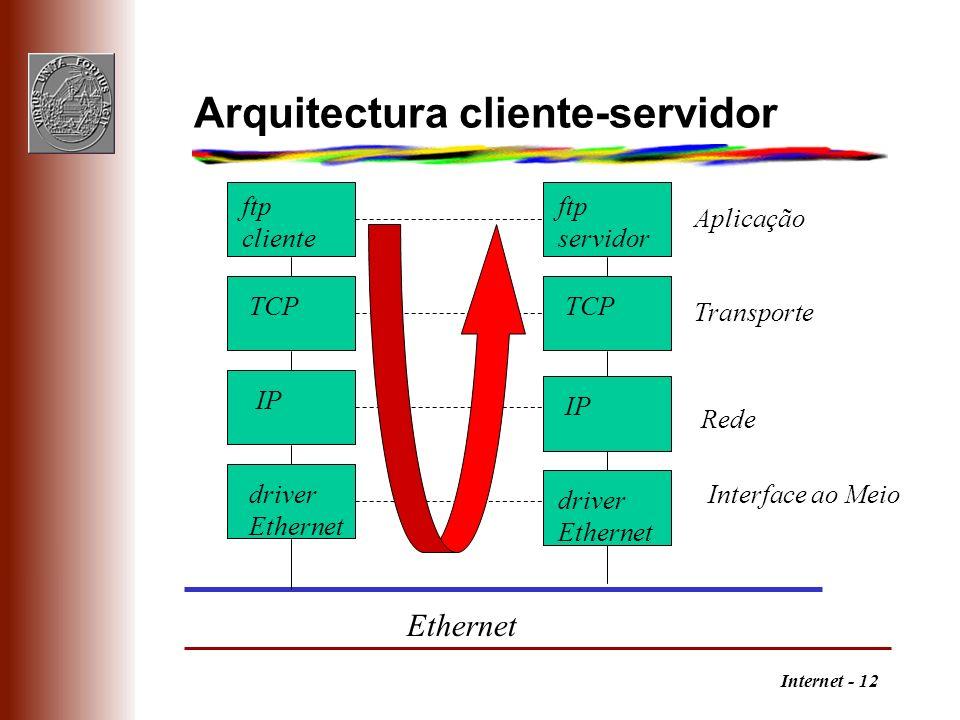 Internet - 12 Arquitectura cliente-servidor Ethernet Aplicação Transporte Rede Interface ao Meio ftp cliente ftp servidor TCP IP driver Ethernet drive