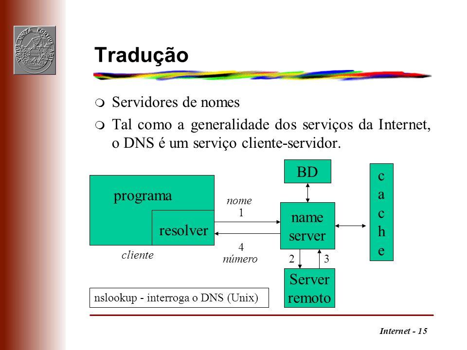Internet - 15 Tradução m Servidores de nomes m Tal como a generalidade dos serviços da Internet, o DNS é um serviço cliente-servidor. name server cach