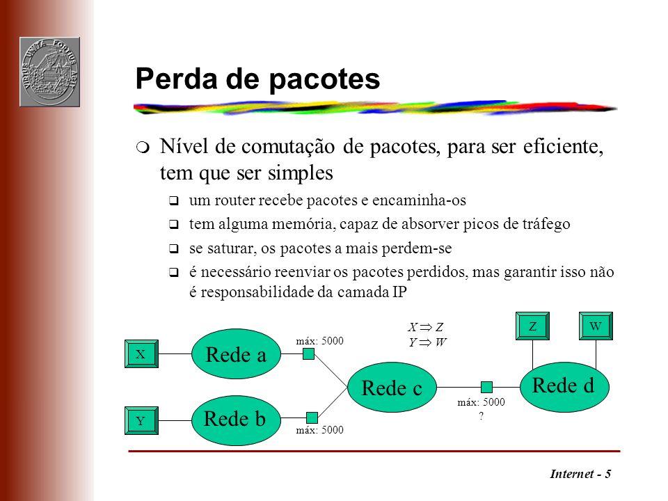 Internet - 5 Perda de pacotes m Nível de comutação de pacotes, para ser eficiente, tem que ser simples q um router recebe pacotes e encaminha-os q tem