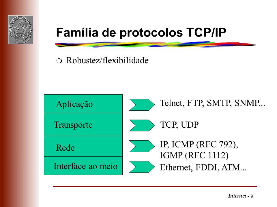 Internet - 8 Aplicação Transporte Rede Interface ao meio Ethernet, FDDI, ATM... IP, ICMP (RFC 792), IGMP (RFC 1112) TCP, UDP Telnet, FTP, SMTP, SNMP..