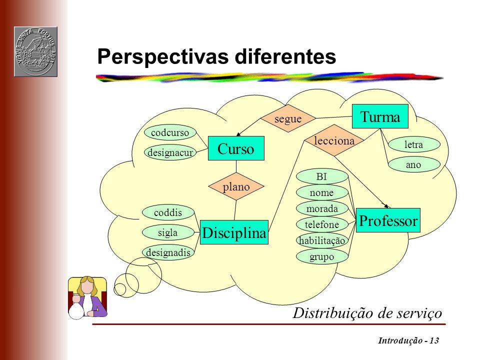 Introdução - 13 Perspectivas diferentes Curso Disciplina Professor Turma plano segue lecciona codcurso designacur sigla coddis designadis BI nome mora