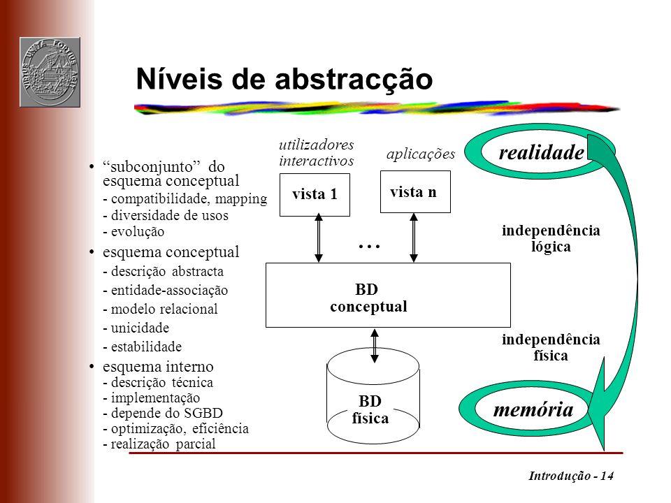 Introdução - 14 Níveis de abstracção esquema conceptual - descrição abstracta - entidade-associação - modelo relacional - unicidade - estabilidade vis