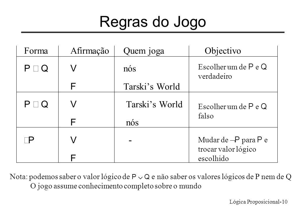 Lógica Proposicional-10 FormaAfirmaçãoQuem jogaObjectivo P QV nós F Tarskis World P QV Tarskis World F nós PV - F Regras do Jogo Escolher um de P e Q