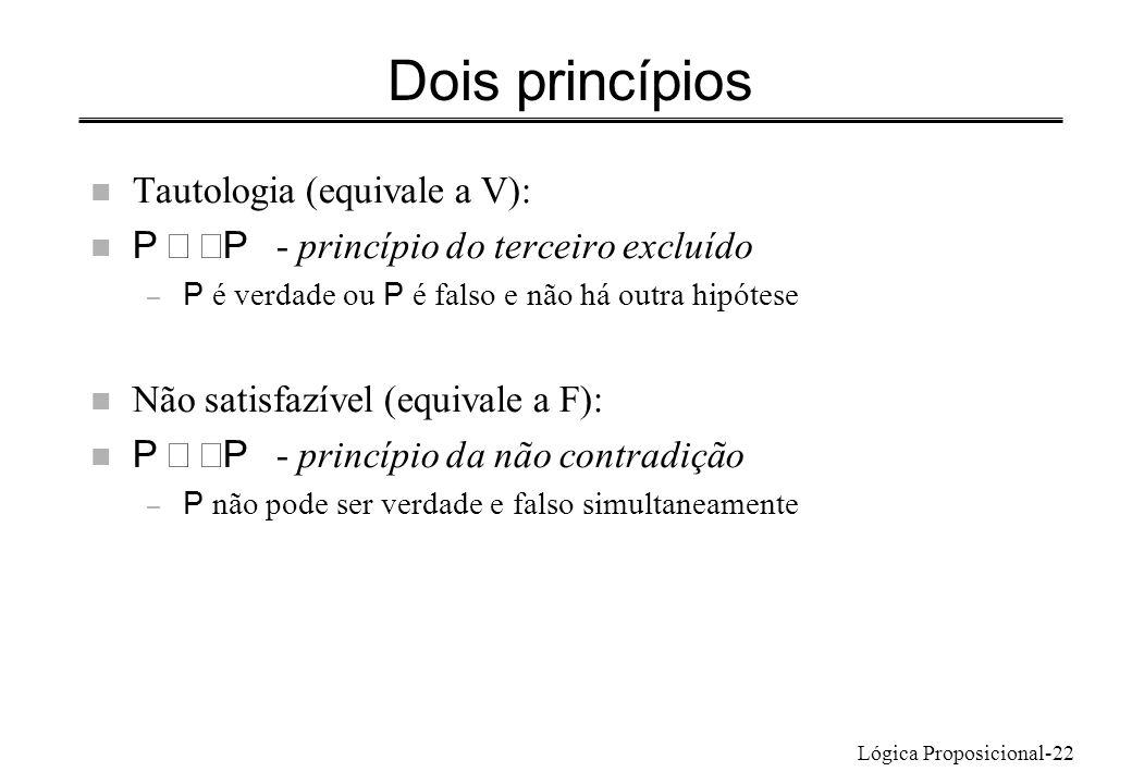 Lógica Proposicional-22 Dois princípios n Tautologia (equivale a V): P P - princípio do terceiro excluído – P é verdade ou P é falso e não há outra hi