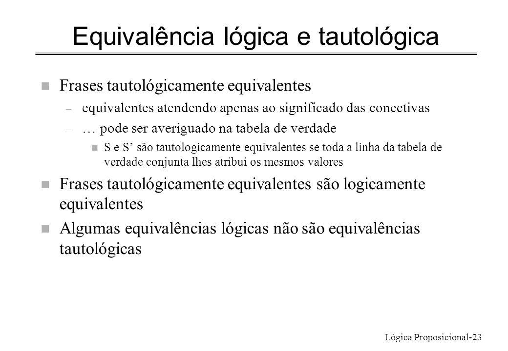 Lógica Proposicional-23 Equivalência lógica e tautológica n Frases tautológicamente equivalentes – equivalentes atendendo apenas ao significado das co