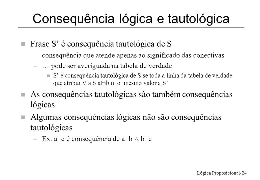 Lógica Proposicional-24 Consequência lógica e tautológica n Frase S é consequência tautológica de S – consequência que atende apenas ao significado da