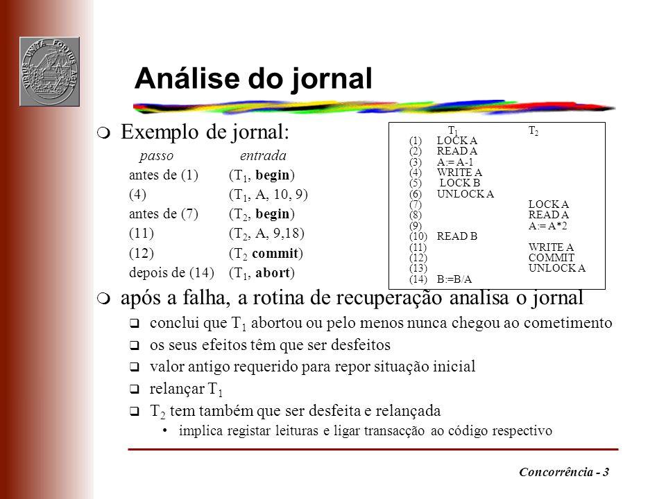 Concorrência - 3 Análise do jornal m Exemplo de jornal: passo entrada antes de (1)(T 1, begin) (4) (T 1, A, 10, 9) antes de (7) (T 2, begin) (11) (T 2
