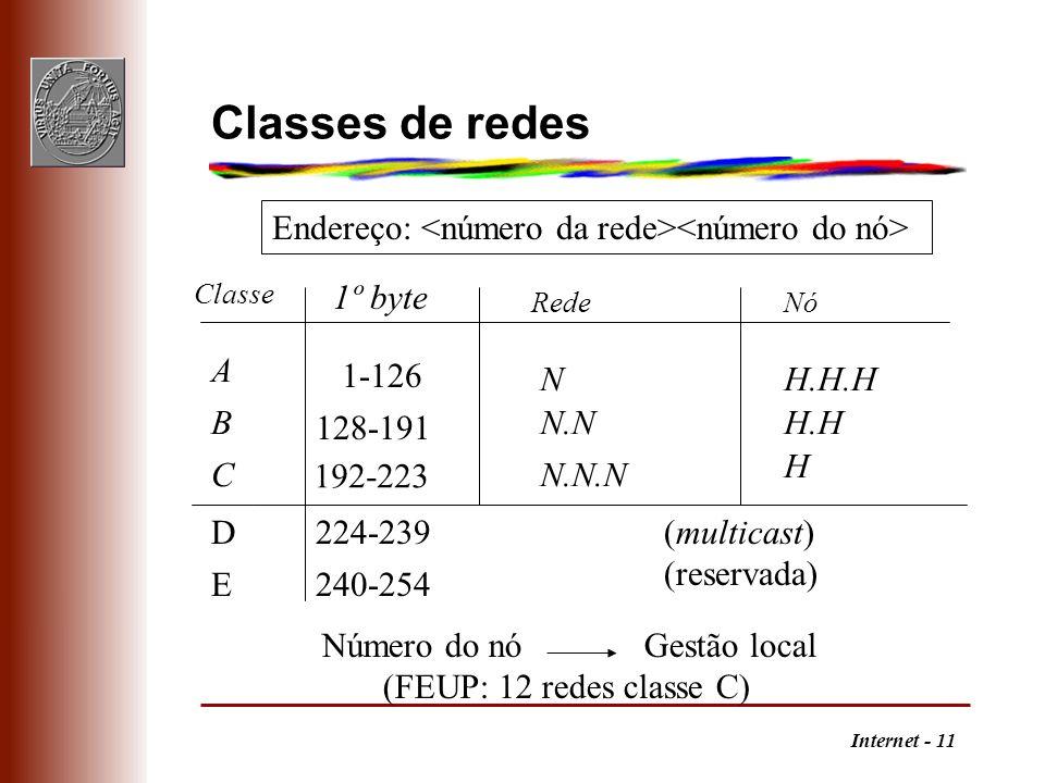 Internet - 11 Classes de redes RedeNó NH.H.H N.NH.H N.N.N H Classe A B C D(multicast) (reservada) Número do nó Gestão local (FEUP: 12 redes classe C)