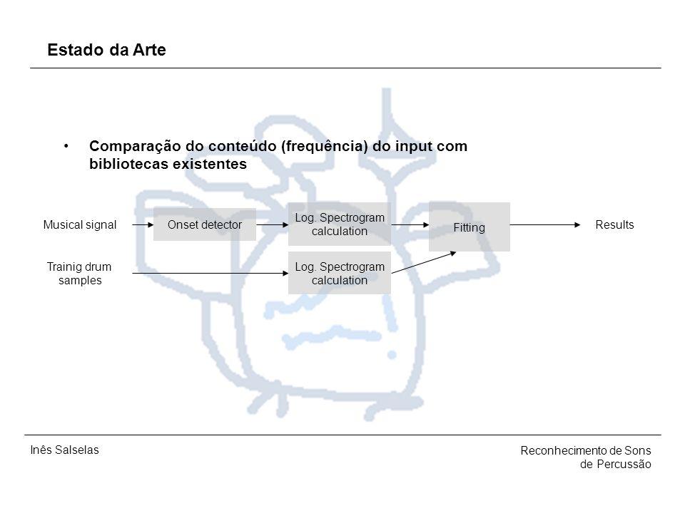 Inês Salselas Reconhecimento de Sons de Percussão Estado da Arte Diferentes abordagens Identificação de uma estrutura rítmica Identificação de instrum