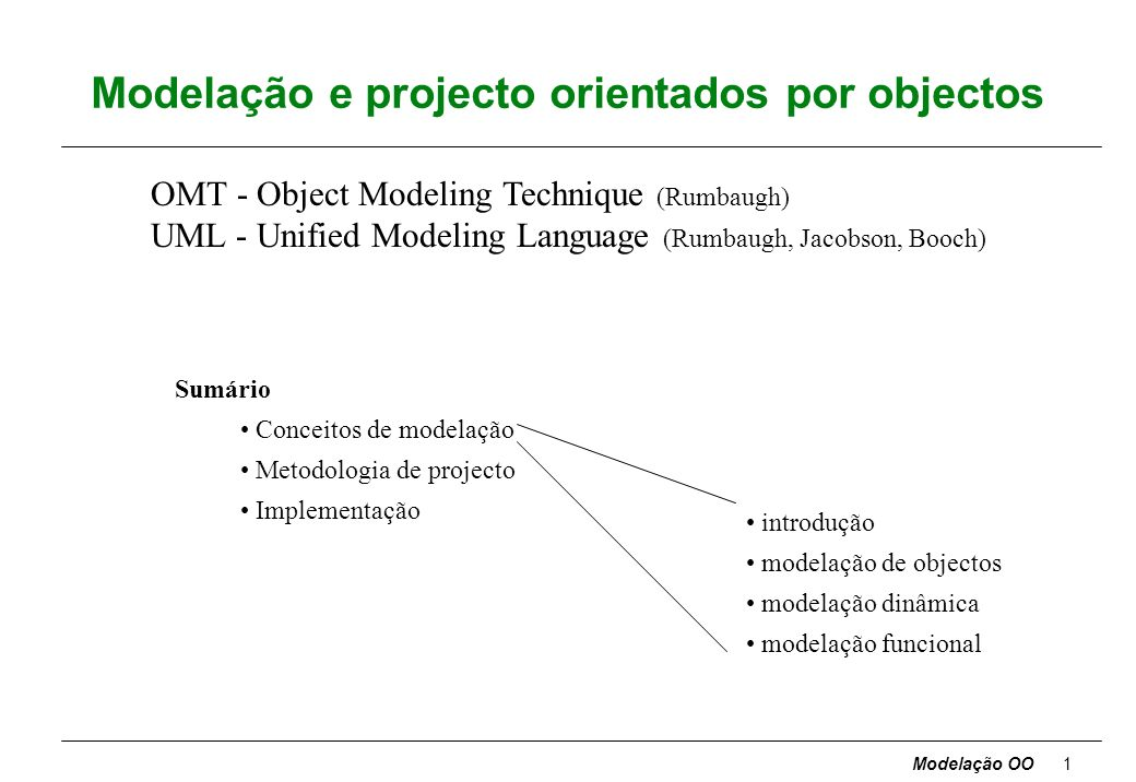 Modelação OO1 Modelação e projecto orientados por objectos Sumário Conceitos de modelação Metodologia de projecto Implementação introdução modelação de objectos modelação dinâmica modelação funcional OMT - Object Modeling Technique (Rumbaugh) UML - Unified Modeling Language (Rumbaugh, Jacobson, Booch)