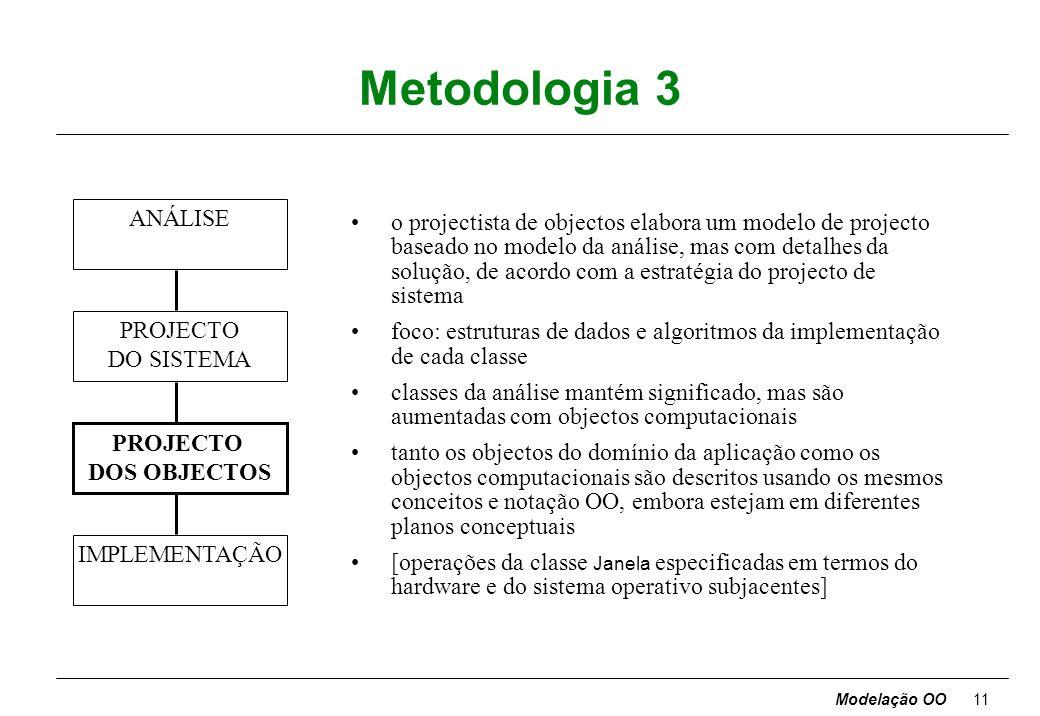 Modelação OO10 Metodologia 2 ANÁLISE PROJECTO DO SISTEMA PROJECTO DOS OBJECTOS IMPLEMENTAÇÃO contém decisões de alto nível sobre a arquitectura global