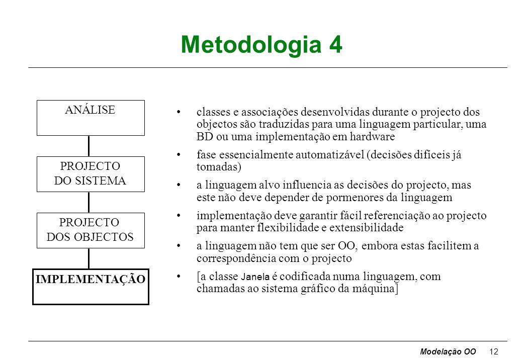 Modelação OO11 Metodologia 3 ANÁLISE PROJECTO DO SISTEMA PROJECTO DOS OBJECTOS IMPLEMENTAÇÃO o projectista de objectos elabora um modelo de projecto b