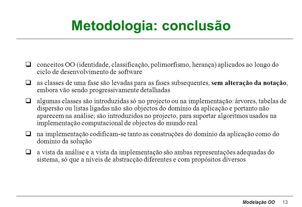 Modelação OO12 Metodologia 4 ANÁLISE PROJECTO DO SISTEMA PROJECTO DOS OBJECTOS IMPLEMENTAÇÃO classes e associações desenvolvidas durante o projecto do