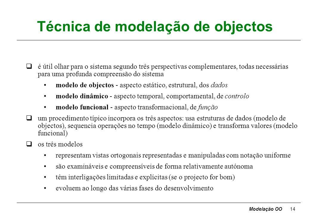 Modelação OO13 Metodologia: conclusão qconceitos OO (identidade, classificação, polimorfismo, herança) aplicados ao longo do ciclo de desenvolvimento