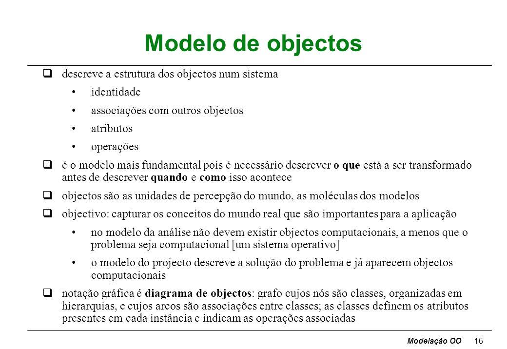 Modelação OO15 Modelos análise projecto sistema objectos implementação fases do desenvolvimento modelo de objectos modelo dinâmico modelo funcional vi