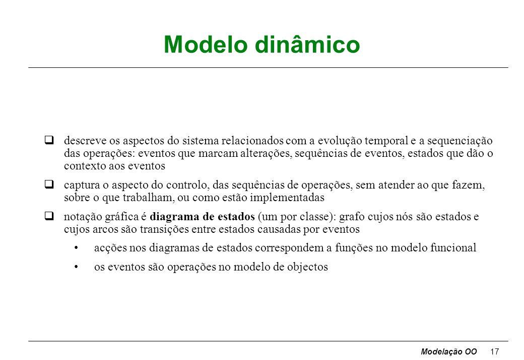 Modelação OO16 Modelo de objectos qdescreve a estrutura dos objectos num sistema identidade associações com outros objectos atributos operações qé o m