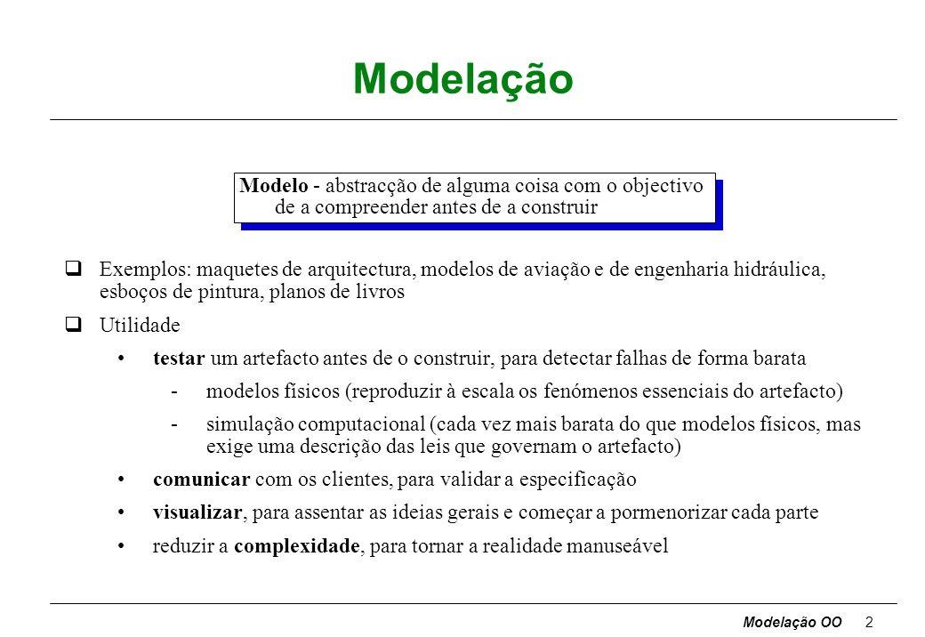 Modelação OO12 Metodologia 4 ANÁLISE PROJECTO DO SISTEMA PROJECTO DOS OBJECTOS IMPLEMENTAÇÃO classes e associações desenvolvidas durante o projecto dos objectos são traduzidas para uma linguagem particular, uma BD ou uma implementação em hardware fase essencialmente automatizável (decisões difíceis já tomadas) a linguagem alvo influencia as decisões do projecto, mas este não deve depender de pormenores da linguagem implementação deve garantir fácil referenciação ao projecto para manter flexibilidade e extensibilidade a linguagem não tem que ser OO, embora estas facilitem a correspondência com o projecto [a classe Janela é codificada numa linguagem, com chamadas ao sistema gráfico da máquina]