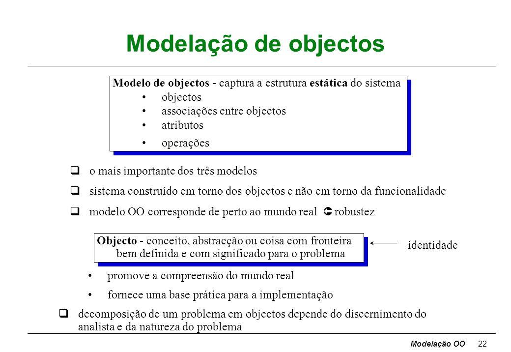 Modelação OO21 Mais temas OO qdados + comportamento o chamador de uma operação não precisa de considerar as implementações: isso é responsabilidade do
