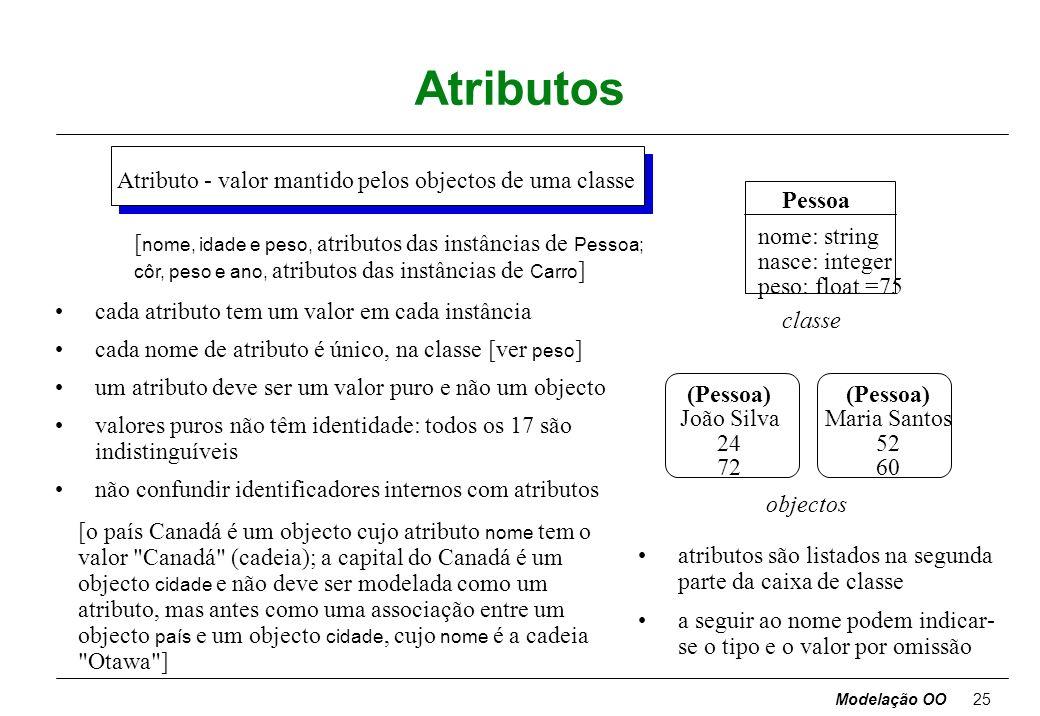 Modelação OO24 Diagramas de objectos qdiagramas de objectos úteis para modelação abstracta e para projectar programas qnotação gráfica concisa, fácil