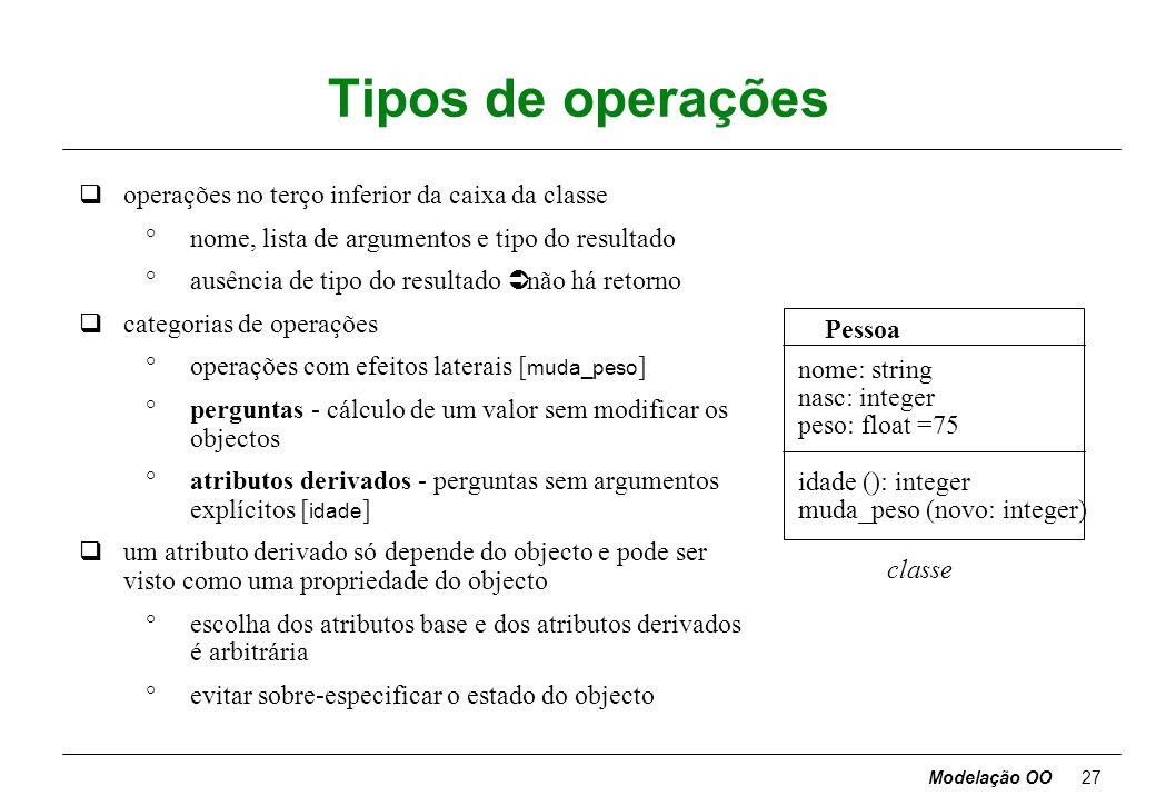 Modelação OO26 Operações e métodos Operação - função ou transformação que pode ser aplicada a objectos ou por objectos duma classe [operações na class