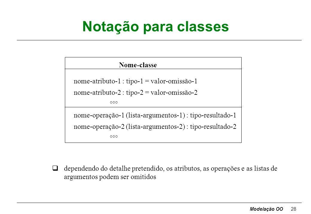 Modelação OO27 Tipos de operações Pessoa classe nome: string nasc: integer peso: float =75 idade (): integer muda_peso (novo: integer) qoperações no t