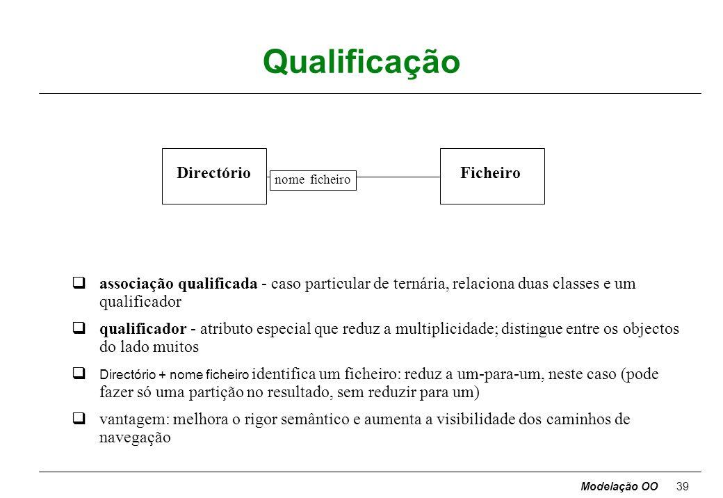 Modelação OO38 Ordenação DirectórioFicheiro admita-se que cada ficheiro só pode estar num directório a indicação {ordered} é um caso especial de restr