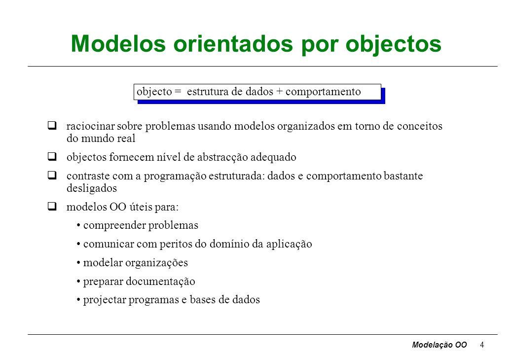 Modelação OO14 Técnica de modelação de objectos qé útil olhar para o sistema segundo três perspectivas complementares, todas necessárias para uma profunda compreensão do sistema modelo de objectos - aspecto estático, estrutural, dos dados modelo dinâmico - aspecto temporal, comportamental, de controlo modelo funcional - aspecto transformacional, de função qum procedimento típico incorpora os três aspectos: usa estruturas de dados (modelo de objectos), sequencia operações no tempo (modelo dinâmico) e transforma valores (modelo funcional) qos três modelos representam vistas ortogonais representadas e manipuladas com notação uniforme são examináveis e compreensíveis de forma relativamente autónoma têm interligações limitadas e explícitas (se o projecto for bom) evoluem ao longo das várias fases do desenvolvimento