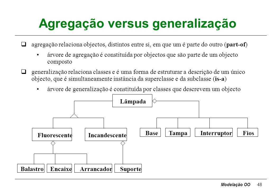 Modelação OO47 Agregação versus associação Agregação - forma de associação com semântica mais forte em que um objecto agregado é feito de componentes