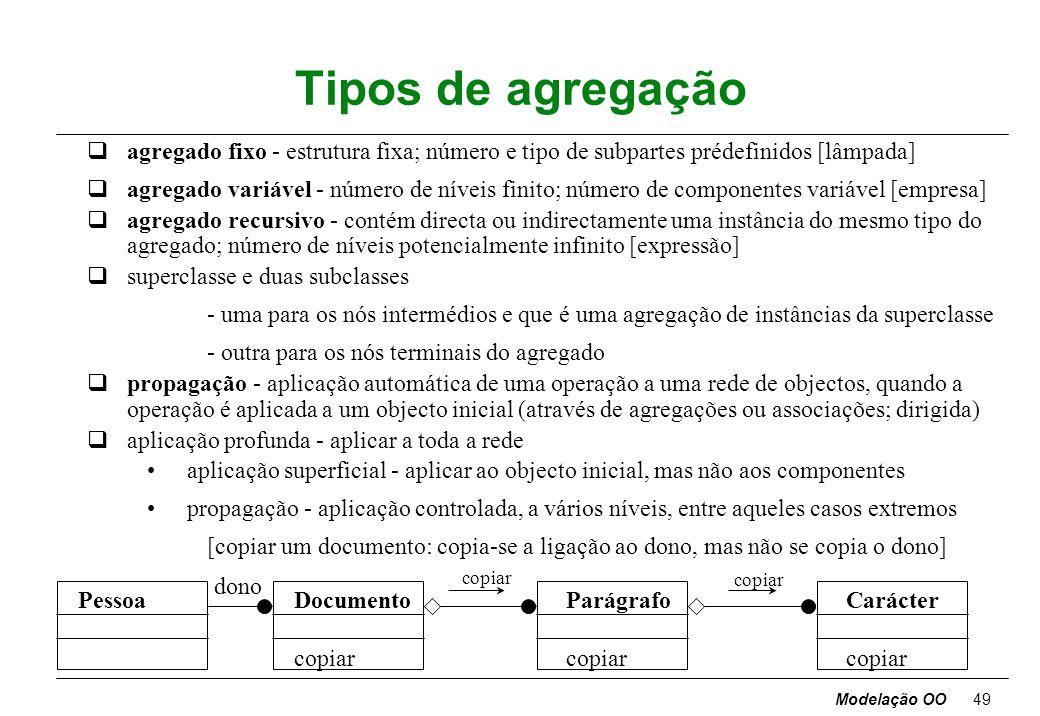 Modelação OO48 Agregação versus generalização qagregação relaciona objectos, distintos entre si, em que um é parte do outro (part-of) árvore de agrega
