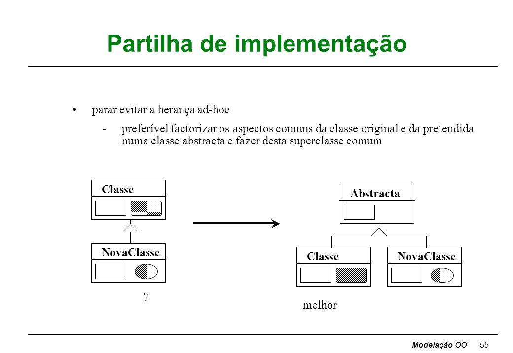 Modelação OO54 Revogação quso da herança: tipos de dados abstractos versus partilha de implementação; problemas quando a revogação altera substancialm
