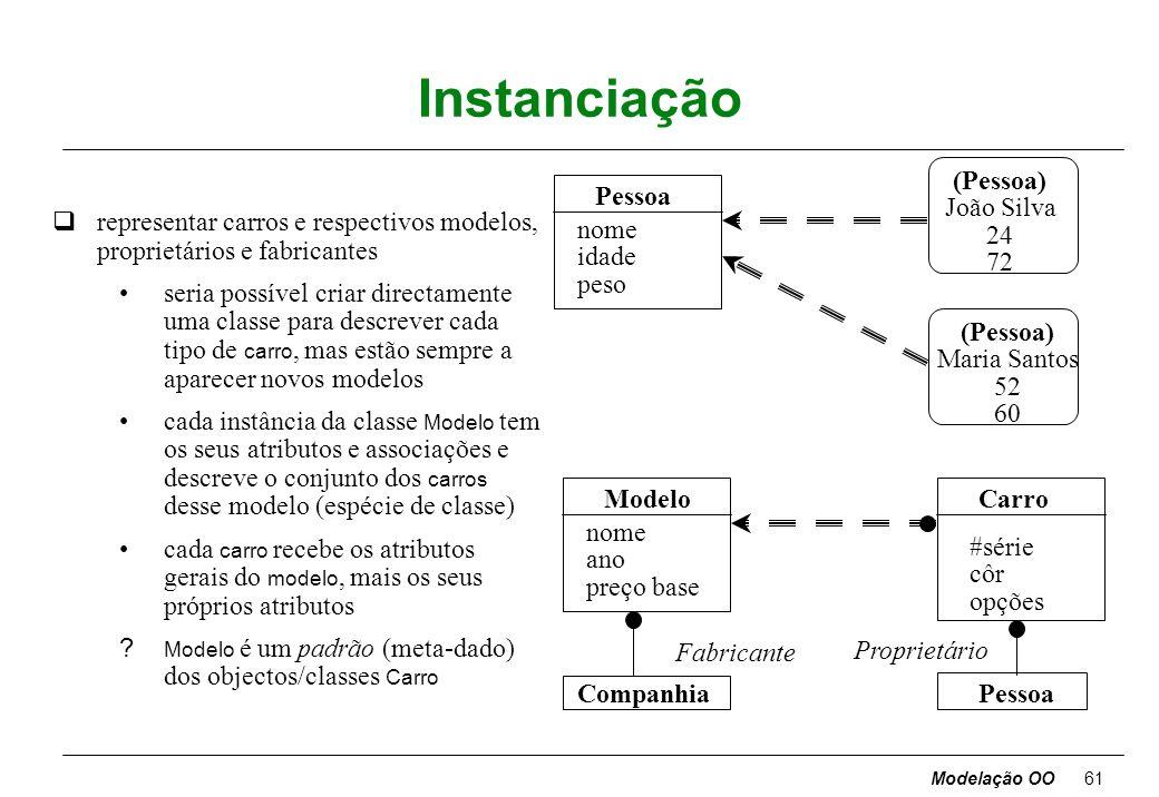 Modelação OO60 Meta-informação Meta-dados - dados que descrevem outros dados qa definição de uma classe é meta-informação. os modelos são inerentement
