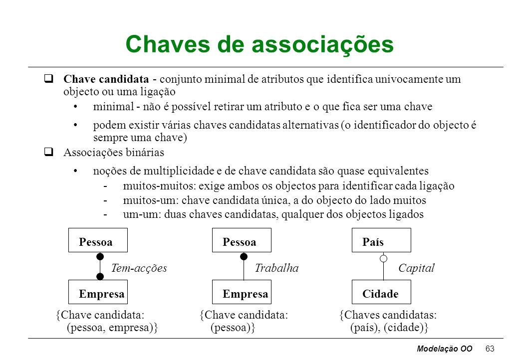Modelação OO62 Meta-classes qas classes podem ser vistas como objectos, meta-objectos (descritores de classe) qesses objectos têm propriedades (indica