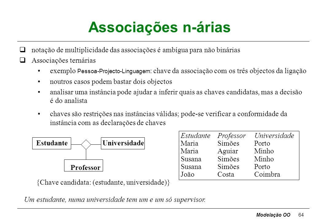 Modelação OO63 Chaves de associações qChave candidata - conjunto minimal de atributos que identifica univocamente um objecto ou uma ligação minimal -