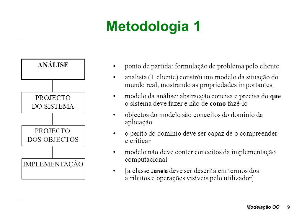 Modelação OO9 Metodologia 1 ANÁLISE PROJECTO DO SISTEMA PROJECTO DOS OBJECTOS IMPLEMENTAÇÃO ponto de partida: formulação de problema pelo cliente analista (+ cliente) constrói um modelo da situação do mundo real, mostrando as propriedades importantes modelo da análise: abstracção concisa e precisa do que o sistema deve fazer e não de como fazê-lo objectos do modelo são conceitos do domínio da aplicação o perito do domínio deve ser capaz de o compreender e criticar modelo não deve conter conceitos da implementação computacional [a classe Janela deve ser descrita em termos dos atributos e operações visíveis pelo utilizador]