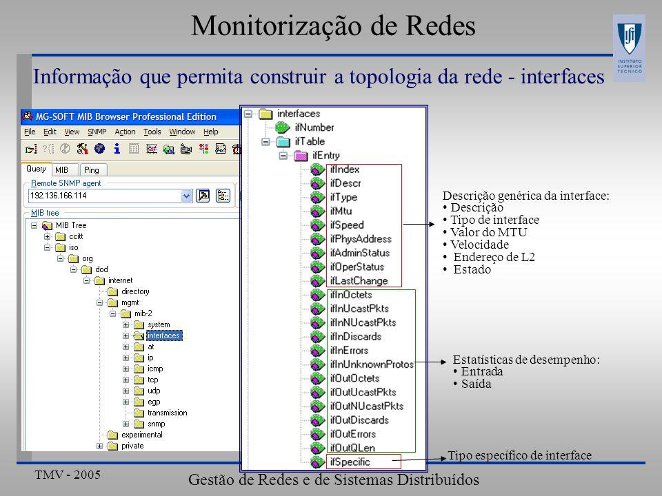 TMV - 2005 Gestão de Redes e de Sistemas Distribuídos Monitorização de Redes Informação que permita construir a topologia da rede - interfaces Tipo específico de interface Estatísticas de desempenho: Entrada Saída Descrição genérica da interface: Descrição Tipo de interface Valor do MTU Velocidade Endereço de L2 Estado