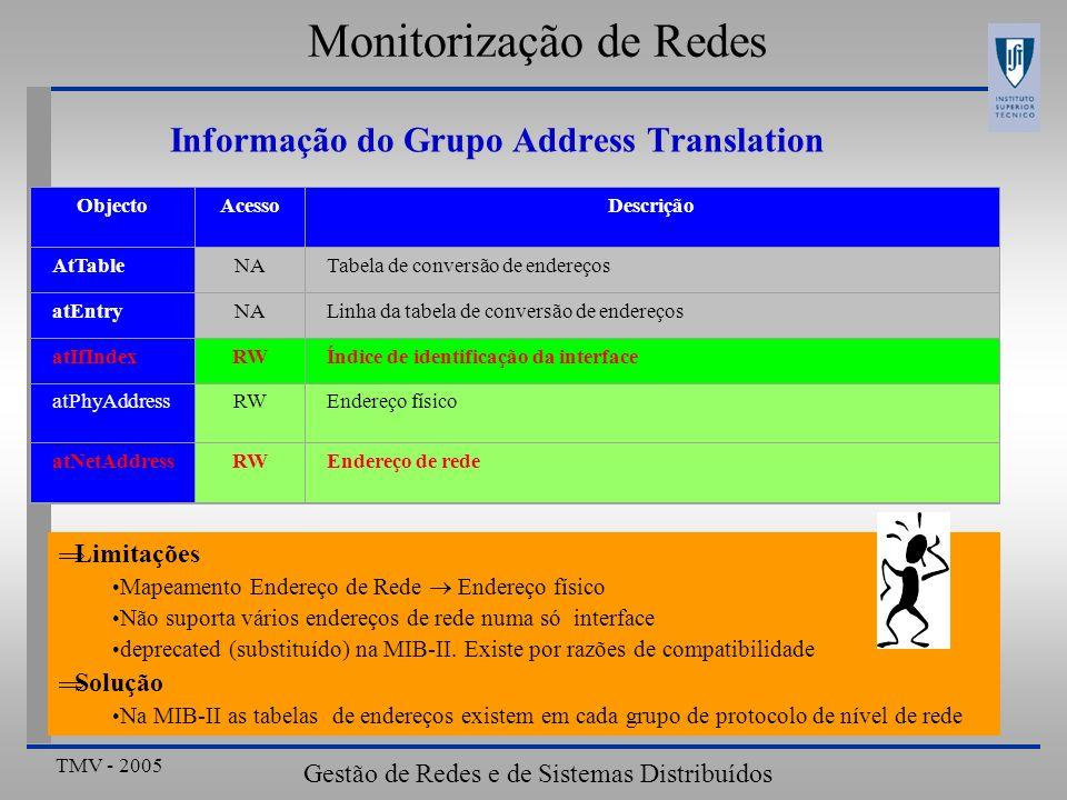 TMV - 2005 Gestão de Redes e de Sistemas Distribuídos Informação do Grupo Address Translation ObjectoAcessoDescrição AtTableNATabela de conversão de endereços atEntryNALinha da tabela de conversão de endereços atIfIndexRWÍndice de identificação da interface atPhyAddressRWEndereço físico atNetAddressRWEndereço de rede Limitações Mapeamento Endereço de Rede Endereço físico Não suporta vários endereços de rede numa só interface deprecated (substituído) na MIB-II.