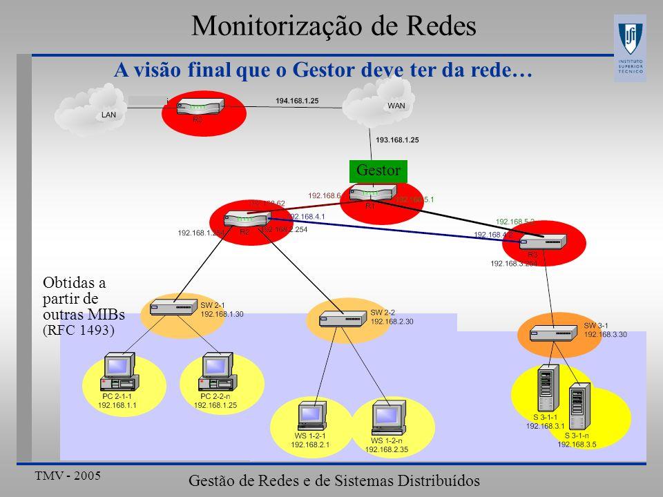 TMV - 2005 Gestão de Redes e de Sistemas Distribuídos Monitorização de Redes Gestor A visão final que o Gestor deve ter da rede… Obtidas a partir de outras MIBs (RFC 1493)