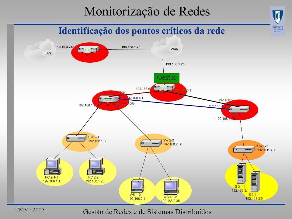 TMV - 2005 Gestão de Redes e de Sistemas Distribuídos Monitorização de Redes Informação genérica sobre cada sistema: Router Switch Sistema Terminal (PC, WS ou Servidor) Informação que permita construir a topologia da rede Interfaces que cada equipamento possui Mapa de endereçamento Informação de encaminhamento Informação que permita obter estatísticas de desempenho individual Switch: estatísticas de ´L2 Router: estatísticas de L2, L3 Informação que permita obter estatísticas entre dois pontos da rede Comunicação entre Sistemas Terminais Comunicação entre subredes O que se pretende obter .