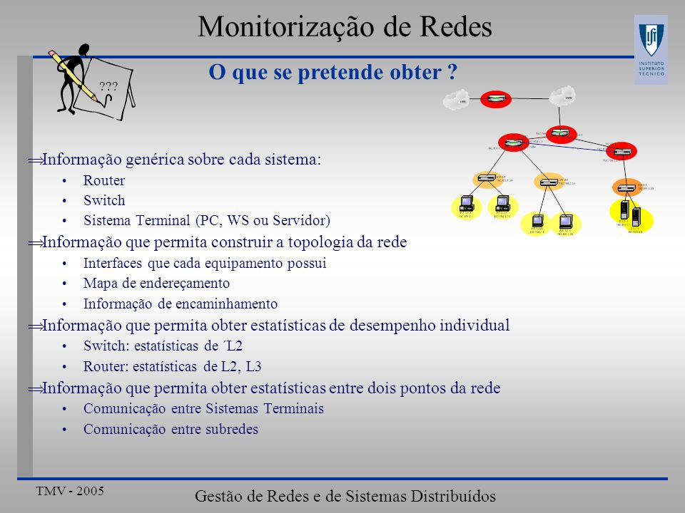 TMV - 2005 Gestão de Redes e de Sistemas Distribuídos Monitorização de Redes A MIB-II System 1 - Informação do nó gerido - Contactos e sistemas - Serviços das camadas de protocolo Interfaces - Nº de interfaces de rede - Descrição de interface - Informação de estado - Informação estatística Address Translation - Conversão endereço IP endereço físico - Compatilidade c/ MIB-I - Status = deprecated Protocols - ip, icmp,tcp,udp,snmp,egp - Informação estatística - Informação diversa (routing, ligações, vizinhos) Transmission 10 - protocolos de transmissão - interfaces de rede - SONET, X.25, ATM, Ethernet, etc..