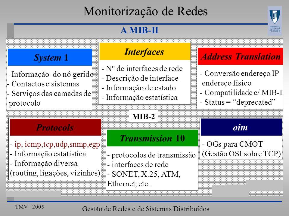 TMV - 2005 Gestão de Redes e de Sistemas Distribuídos Informação da tabela de ipAddrTable Arquitectura de Gestão Internet-SNMPv1 ObjectoAcessoDescrição IpAdTableNATabela de endereços IpAdEntryNAInformação de endereços referente a uma entidade do sistema ipAdEntIAddrROEndereço IP da entidade ipAdEntIfIndexROÍndice que identifica univocamente a interface da entidade ipAdEntNetMaskROMáscara associada ao endereço IP da entidade ipAdEntBCastAddrROLSB do endereço de difusão da interface ipAdEntReasmMaxSizeRODimensão máxima dos datagramas que são recebidos para reassemblagem