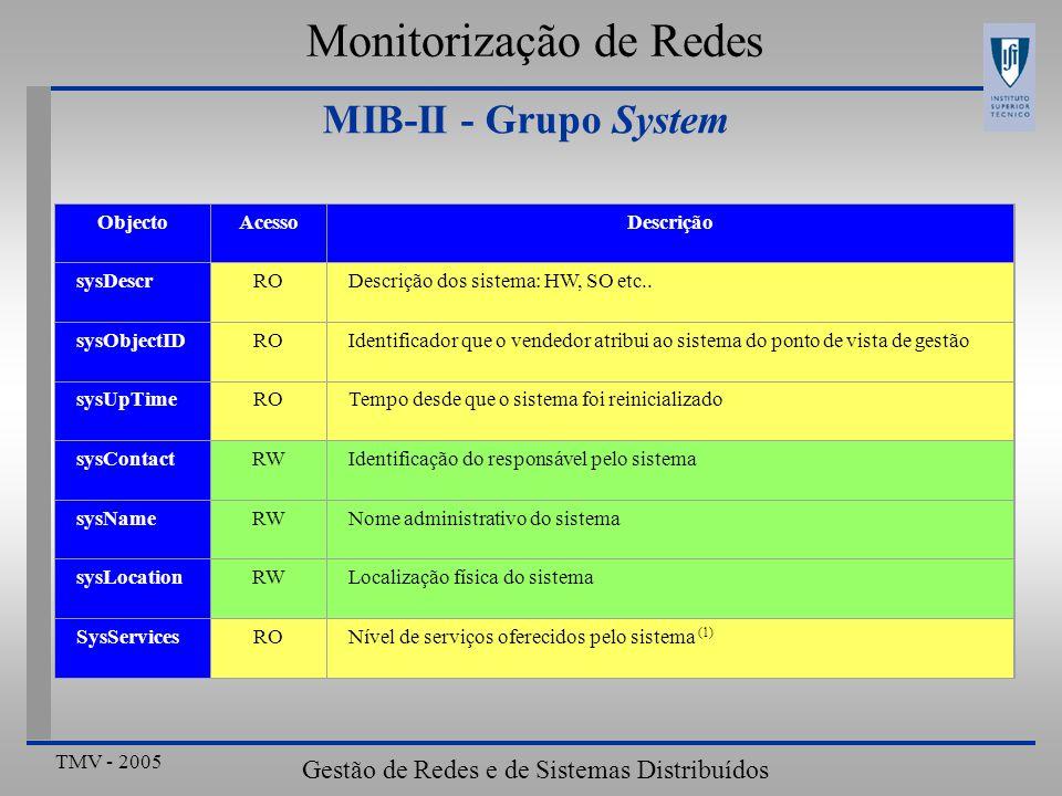 TMV - 2005 Gestão de Redes e de Sistemas Distribuídos Informação da tabela de ipNetToMedia Arquitectura de Gestão Internet-SNMPv1 ObjectoAcessoDescrição ipNetToMediaNATabela de tradução de endereços ipNetToMediaEntryNAInformação de conversão de endereços referente a um endereço IP ipNetToMediaIfIndexRWÍndice da interface associada ao endereço IP ipNetToMediaPhysAddrRWEndereço de nível físico IpNetToMediaNetAddrRWEndereço IP IpNetToMediaTypeRWTipo de mapeamento
