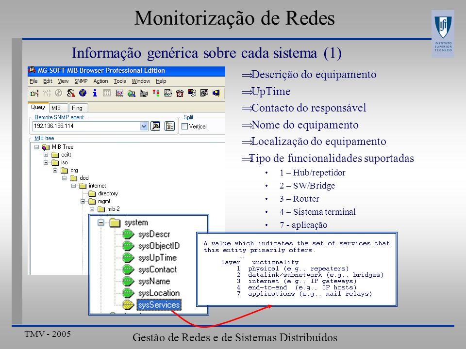 TMV - 2005 Gestão de Redes e de Sistemas Distribuídos Monitorização de Redes Informação genérica sobre cada sistema (2)